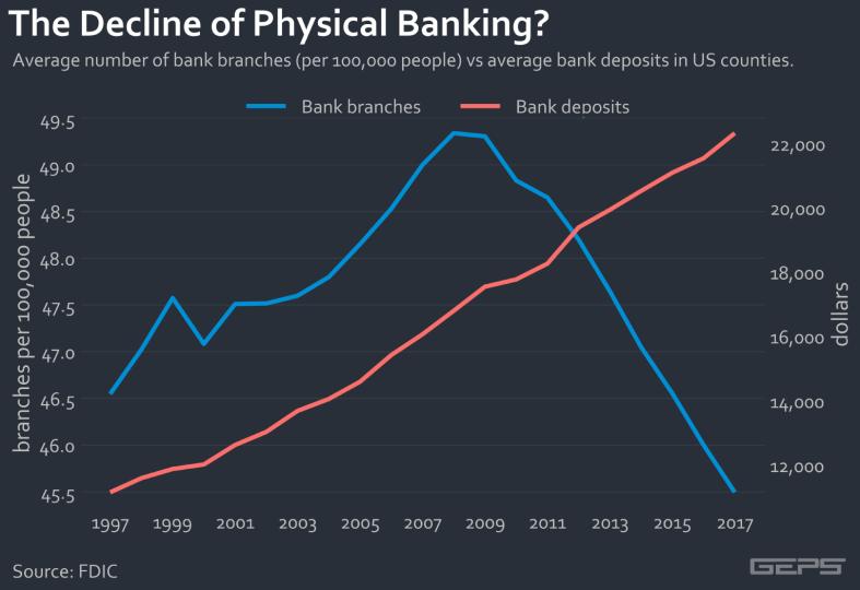 physical_bankingLOGO