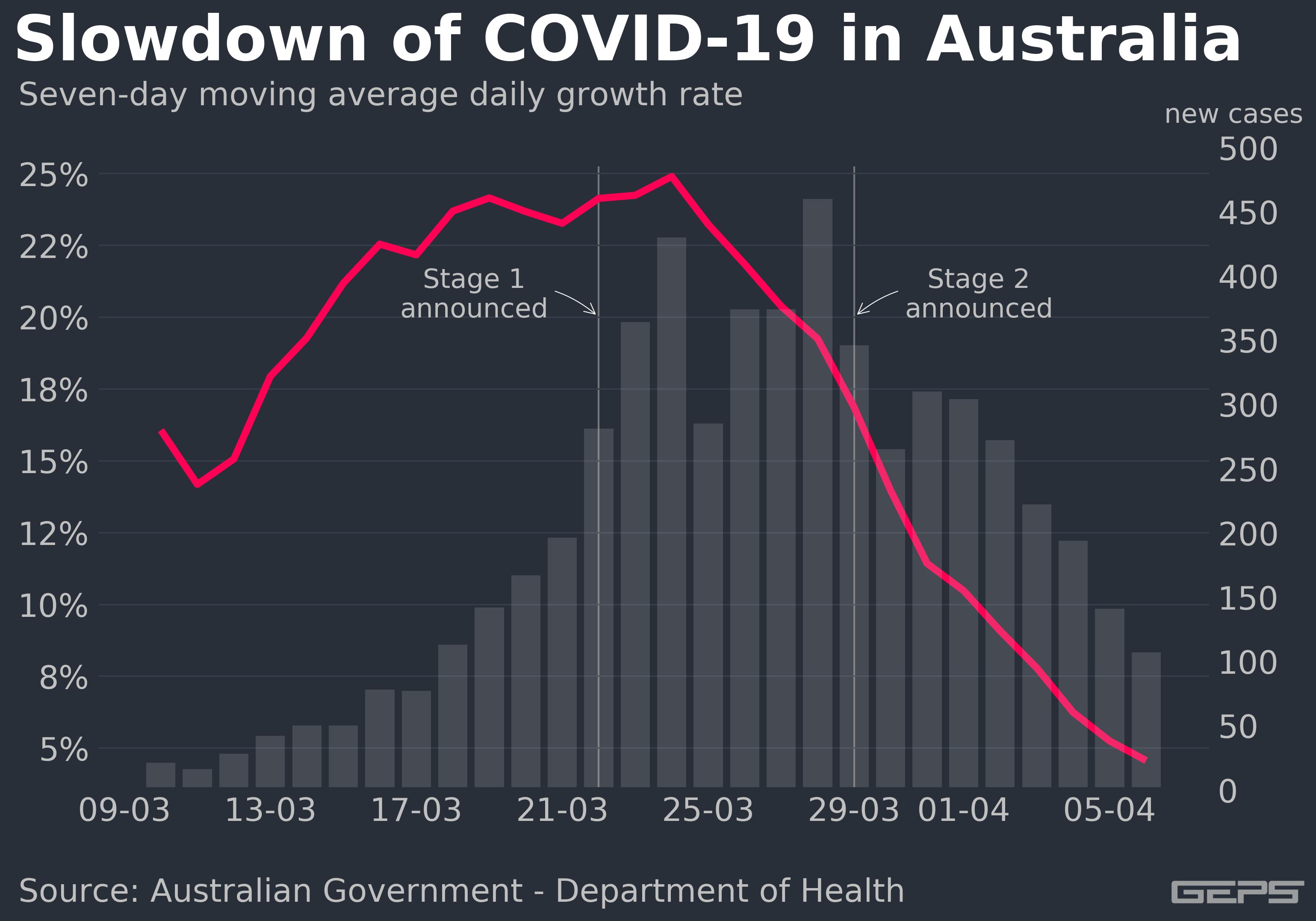 australia_coronavirus_geps